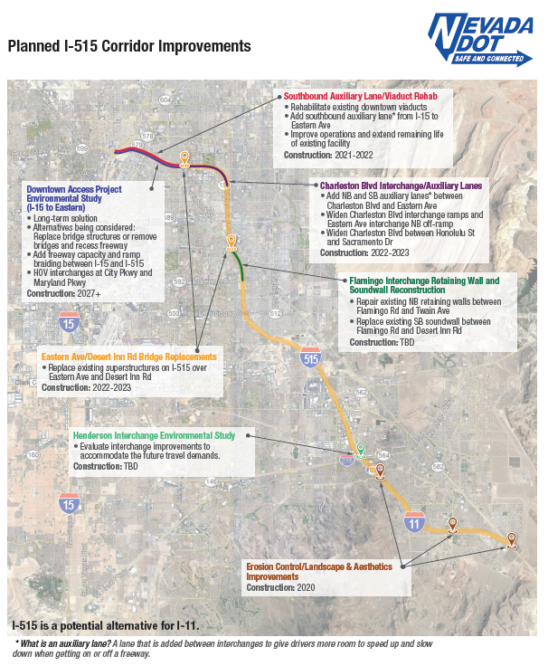Map of Planned I-515 Corridor Improvements