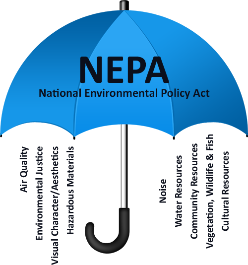 NEPA umbrella covers, air quality, environmental justice, visual character/aesthetics, hazardous materials, noise, water resources, community resources, vegetation, wildlife and fish, and cultural resources.